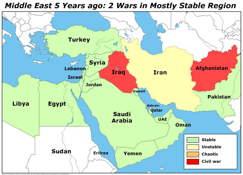 the middle east and north africas stability