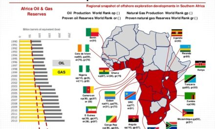 Africa's oil industry needs to harness innovation, technology, PwC says