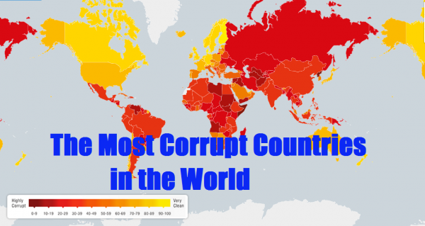 political corruption and countries