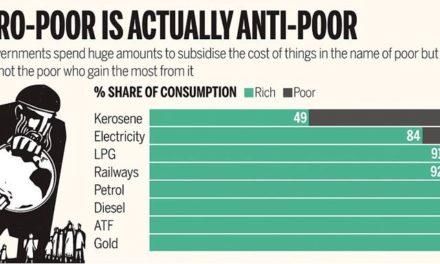 Pro poor's Recast Budget: A Symbol of Depriving the Poor
